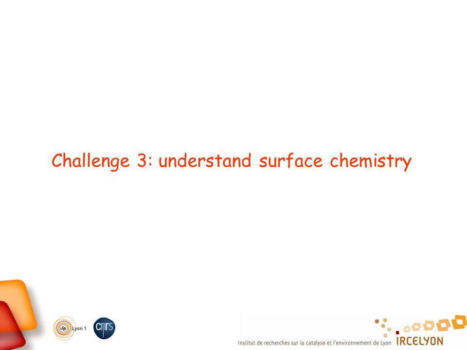Challenge 3: understand surface chemistry
