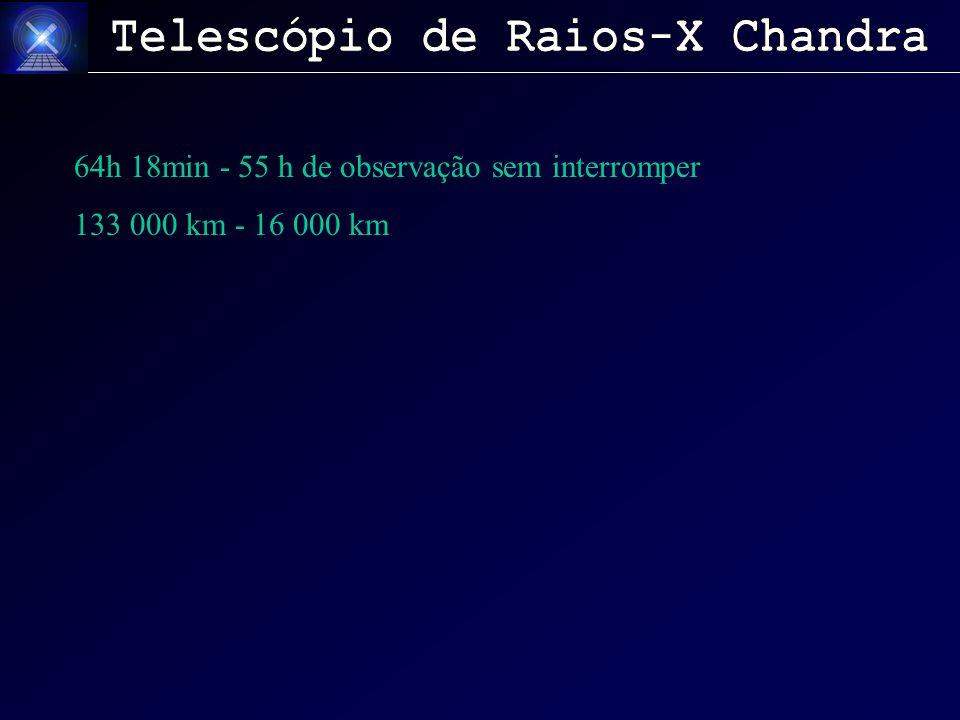 64h 18min - 55 h de observação sem interromper 133 000 km - 16 000 km