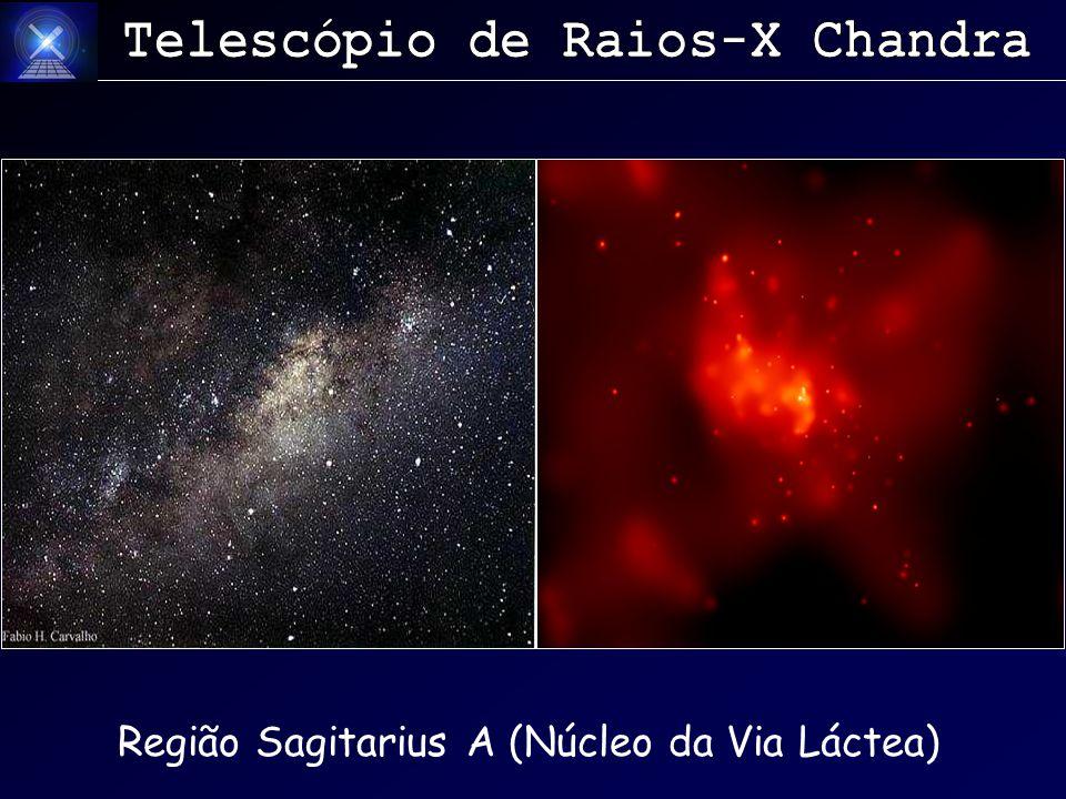 Região Sagitarius A (Núcleo da Via Láctea)