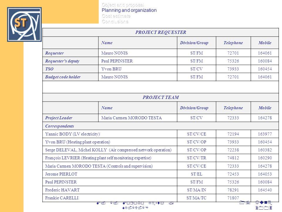 17 June 2003 M. C. Morodo Testa / ST-CV-CE PROJECT REQUESTER NameDivision/GroupTelephoneMobile RequesterMauro NONISST/FM72701164061 Requesters deputyP