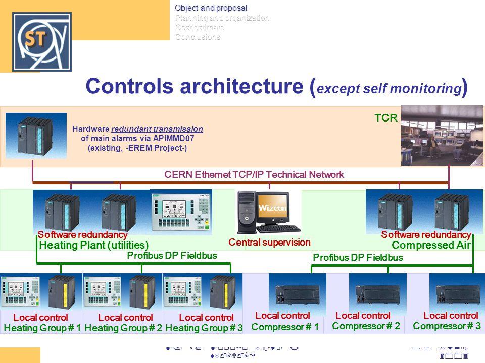17 June 2003 M. C. Morodo Testa / ST-CV-CE Hardware redundant transmission of main alarms via APIMMD07 (existing, -EREM Project-) Profibus DP Fieldbus
