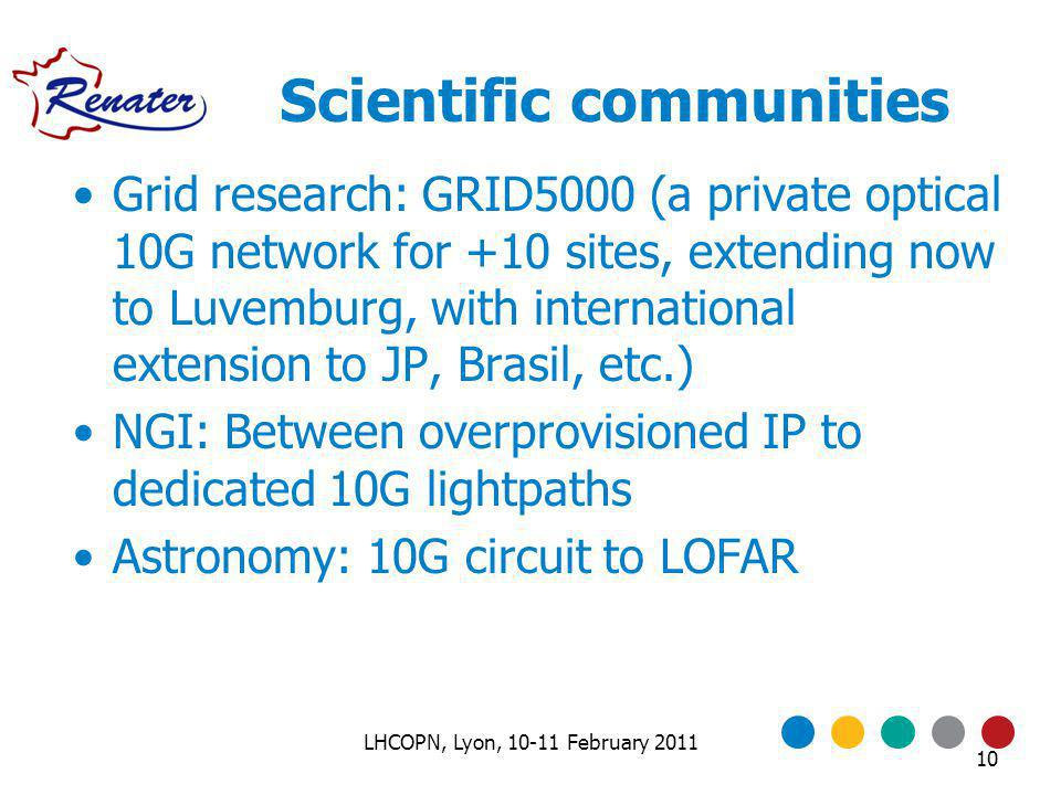 Scientific communities Grid research: GRID5000 (a private optical 10G network for +10 sites, extending now to Luvemburg, with international extension to JP, Brasil, etc.) NGI: Between overprovisioned IP to dedicated 10G lightpaths Astronomy: 10G circuit to LOFAR 10 LHCOPN, Lyon, 10-11 February 2011