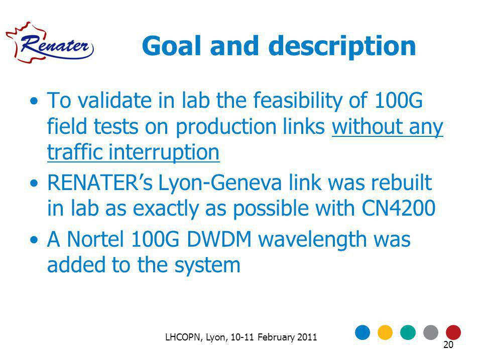 Goal and description To validate in lab the feasibility of 100G field tests on production links without any traffic interruption RENATERs Lyon-Geneva link was rebuilt in lab as exactly as possible with CN4200 A Nortel 100G DWDM wavelength was added to the system 20 LHCOPN, Lyon, 10-11 February 2011