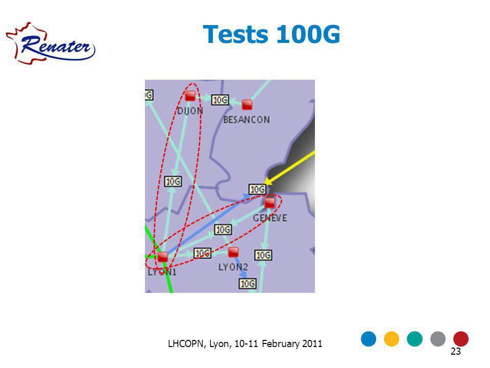 23 Tests 100G LHCOPN, Lyon, 10-11 February 2011