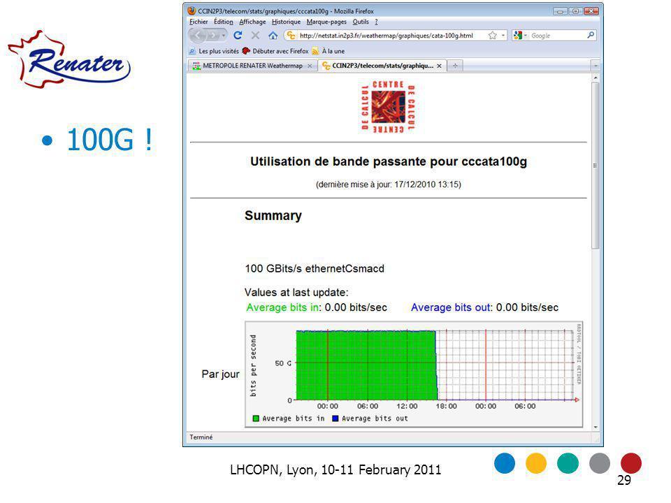 En cours ou à venir 29 100G ! LHCOPN, Lyon, 10-11 February 2011
