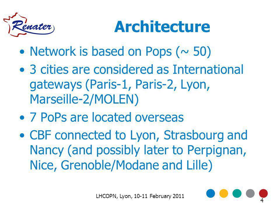 Architecture DWDM vendors: Alcatel-Lucent and CIENA L2/L3: CISCO, JUNIPER, BROCADE 10G lambda standard 5 LHCOPN, Lyon, 10-11 February 2011