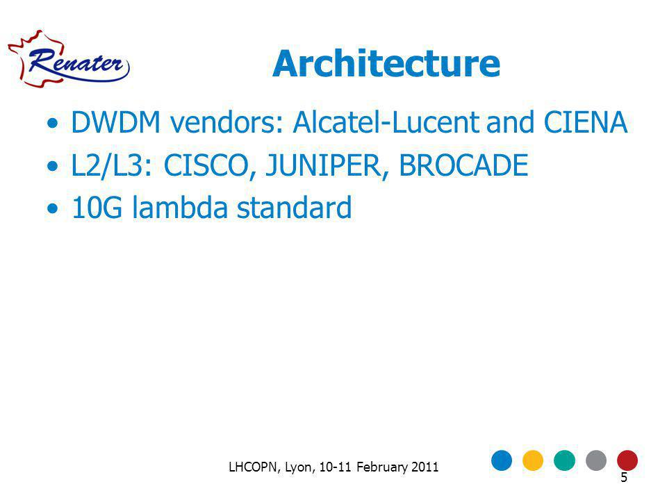 Architecture DWDM vendors: Alcatel-Lucent and CIENA L2/L3: CISCO, JUNIPER, BROCADE 10G lambda standard 5 LHCOPN, Lyon, 10-11 February 2011