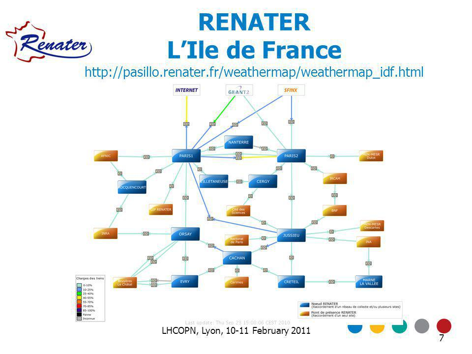 7 RENATER LIle de France http://pasillo.renater.fr/weathermap/weathermap_idf.html LHCOPN, Lyon, 10-11 February 2011