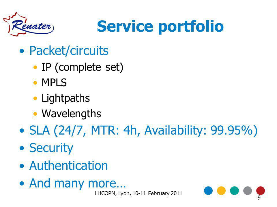 Service portfolio Packet/circuits IP (complete set) MPLS Lightpaths Wavelengths SLA (24/7, MTR: 4h, Availability: 99.95%) Security Authentication And