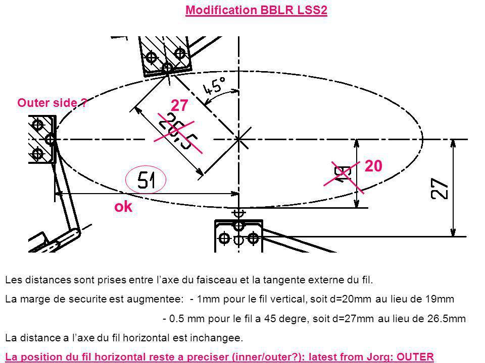 Modification BBLR LSS2 20 27 Les distances sont prises entre laxe du faisceau et la tangente externe du fil.