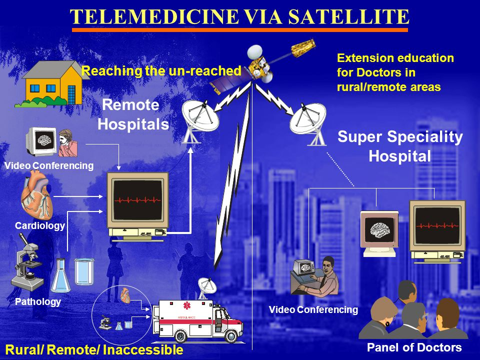 27 TELEMEDICINE VIA SATELLITE Remote Hospitals Panel of Doctors Video Conferencing Pathology Cardiology Video Conferencing Super Speciality Hospital Reaching the un-reached Rural/ Remote/ Inaccessible Extension education for Doctors in rural/remote areas