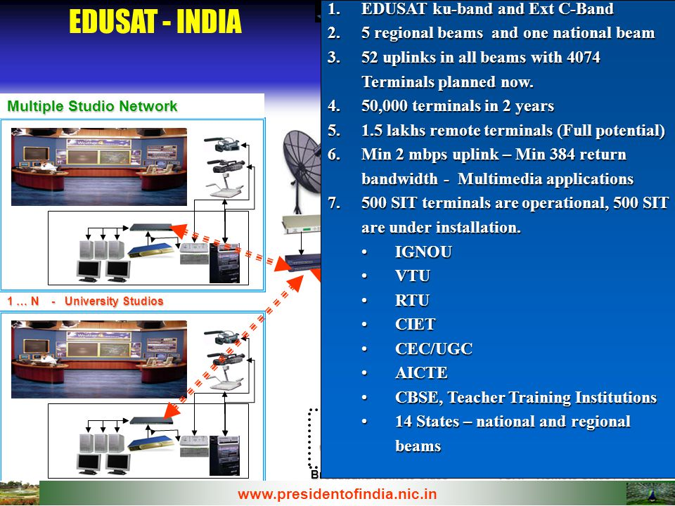 Internet 1 … N - University Studios Broadband Remote Class / Teacher VSAT - Remote Class / Teacher Broadband Remote Class Multiple Studio Network Up to 128 kbps Up to 2 mbps EDUSAT - INDIA 1.EDUSAT ku-band and Ext C-Band 2.5 regional beams and one national beam 3.52 uplinks in all beams with 4074 Terminals planned now.