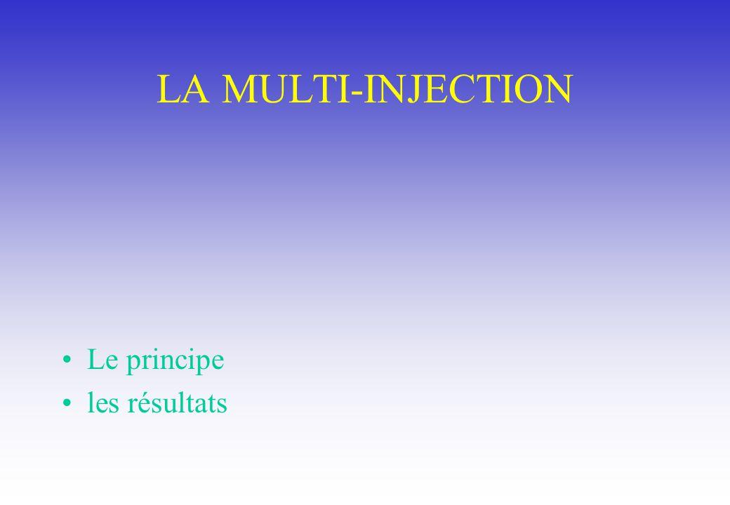 LA MULTI-INJECTION Le principe les résultats