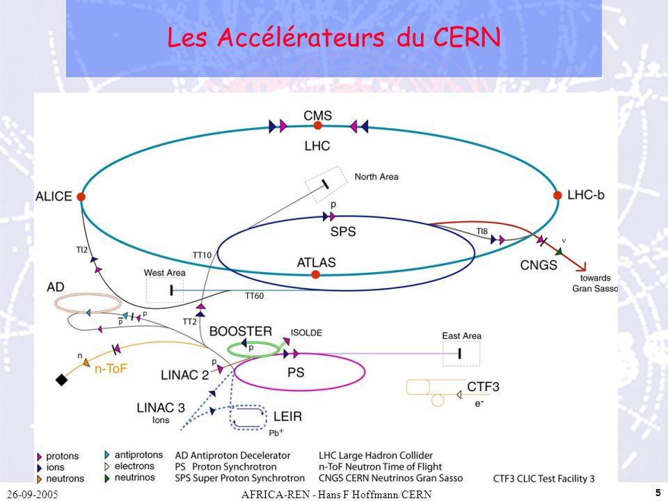 26-09-2005AFRICA-REN - Hans F Hoffmann/CERN 5 Les Accélérateurs du CERN