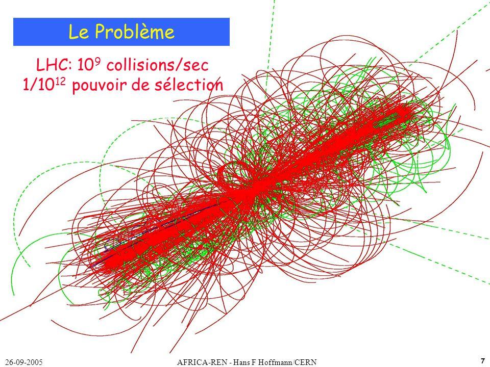 26-09-2005AFRICA-REN - Hans F Hoffmann/CERN 7 Le Problème LHC: 10 9 collisions/sec 1/10 12 pouvoir de sélection
