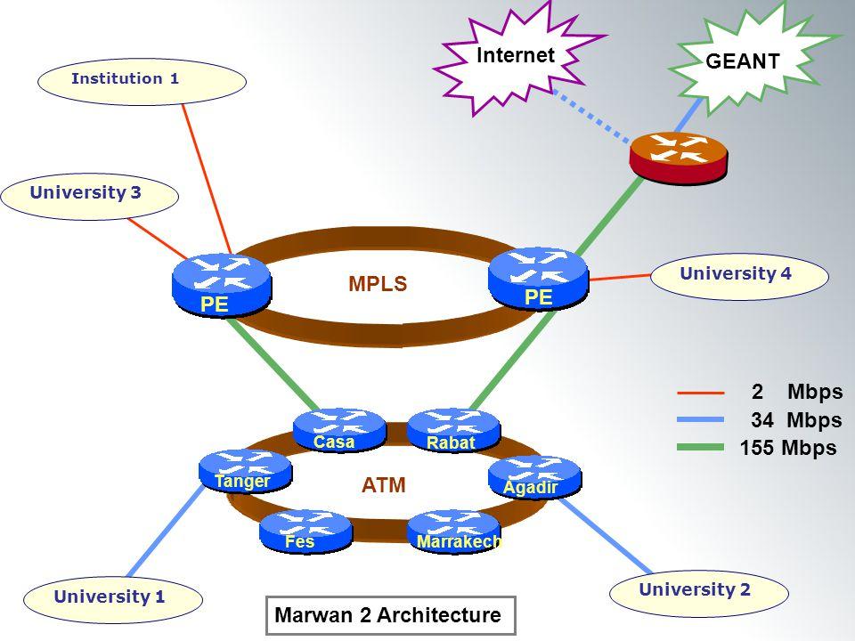 University 1 PE MPLS PE Internet GEANT University 2 ATM Institution 1 University 3 University 4 2 Mbps 34 Mbps 155 Mbps Rabat Casa Tanger FesMarrakech Agadir Marwan 2 Architecture