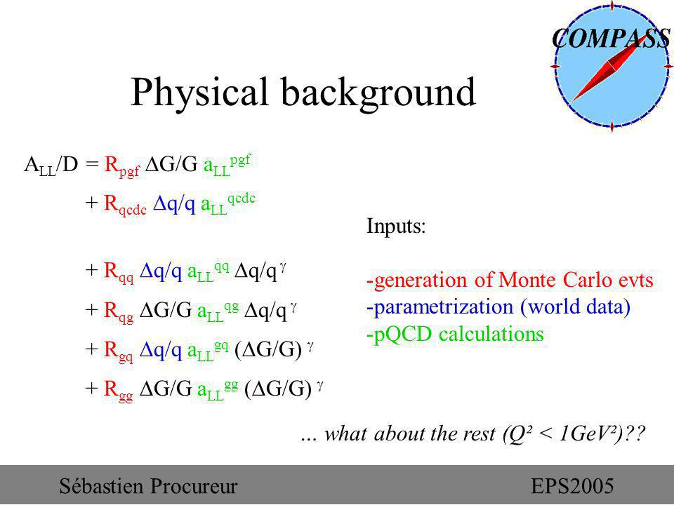 Inputs: -generation of Monte Carlo evts -parametrization (world data) -pQCD calculations … what about the rest (Q² < 1GeV²)?? Physical background A LL