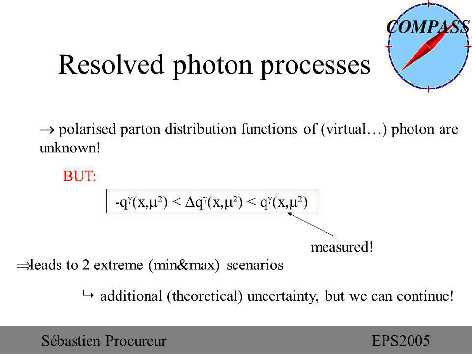 Resolved photon processes polarised parton distribution functions of (virtual…) photon are unknown! BUT: -q (x, ²) < q (x, ²) < q (x, ²) leads to 2 ex