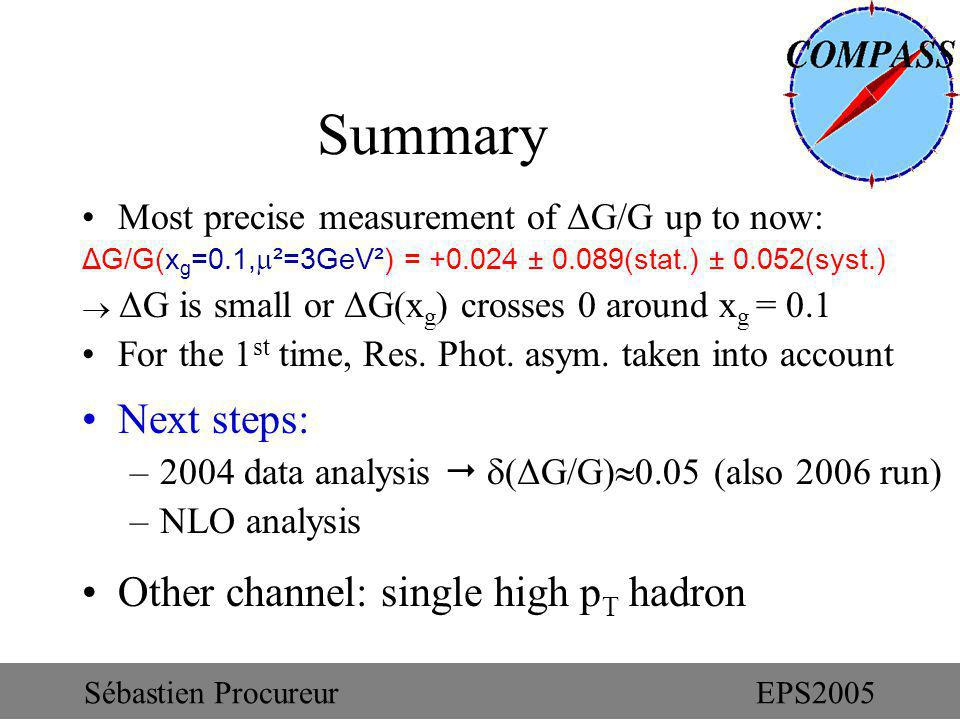 Summary Most precise measurement of ΔG/G up to now: ΔG/G(x g =0.1, ²=3GeV²) = +0.024 ± 0.089(stat.) ± 0.052(syst.) ΔG is small or ΔG(x g ) crosses 0 around x g = 0.1 For the 1 st time, Res.