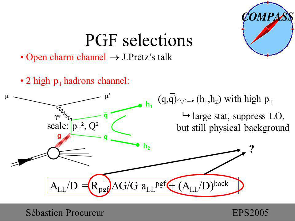 PGF selections Open charm channel J.Pretzs talk 2 high p T hadrons channel: (q,q) (h 1,h 2 ) with high p T large stat, suppress LO, but still physical