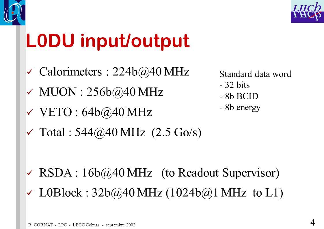 R. CORNAT - LPC - LECC Colmar - septembre 2002 4 L0DU input/output Calorimeters : 224b@40 MHz MUON : 256b@40 MHz VETO : 64b@40 MHz Total : 544@40 MHz