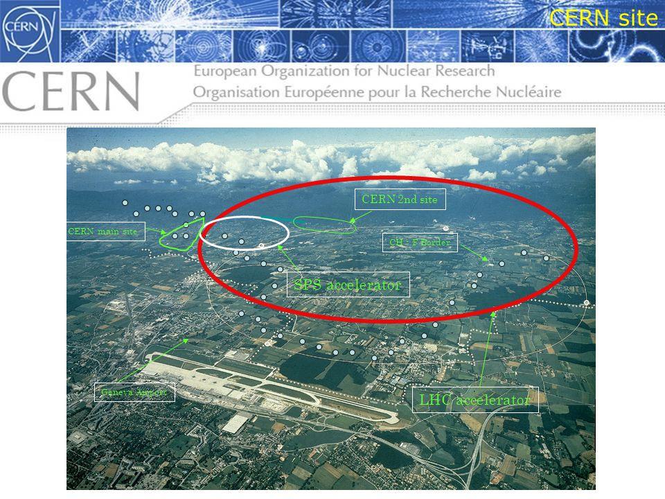 CERN site LHC accelerator CERN main site SPS accelerator CERN 2nd site Geneva Airport CH - F Border