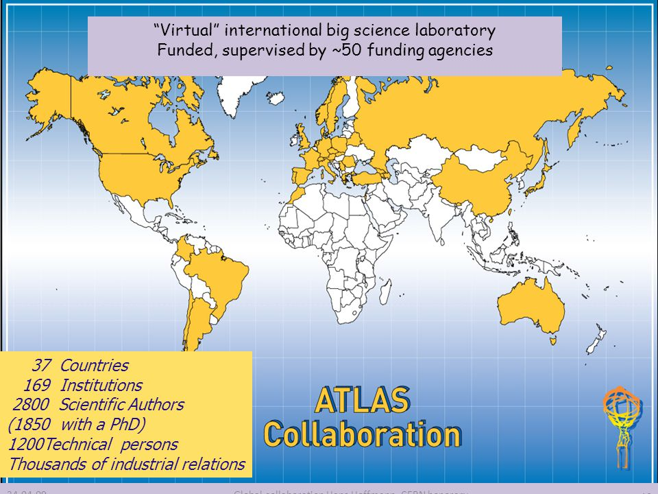 Global collaboration Hans Hoffmann, CERN honorary24-04-09 Virtual international big science laboratory Funded, supervised by ~50 funding agencies 10 37 Countries 169 Institutions 2800 Scientific Authors (1850 with a PhD) 1200Technical persons Thousands of industrial relations