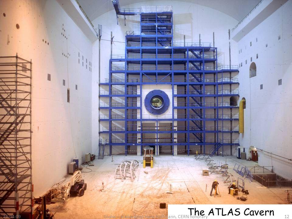 The ATLAS Cavern 24-04-0912Global collaboration Hans Hoffmann, CERN honorary