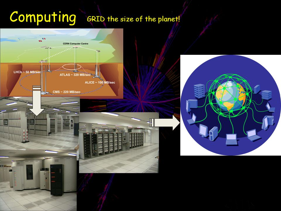 Computing GRID the size of the planet!