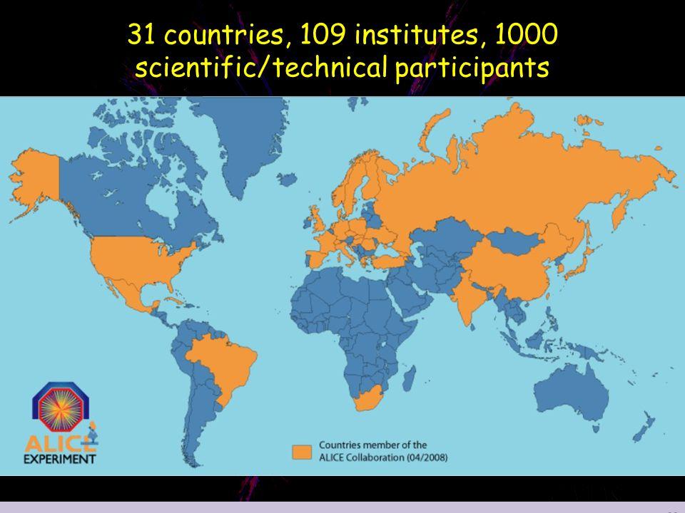 31 countries, 109 institutes, 1000 scientific/technical participants 29