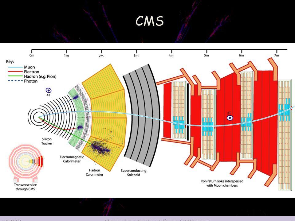 CMS 24-04-09 4 Global collaboration Hans Hoffmann, CERN honorary