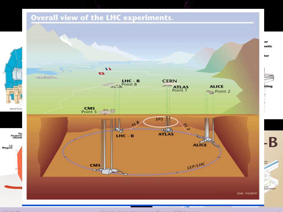 LHC Experiments ATLAS, CMS: - Higgs boson(s) - SUSY particles - more dimensions.