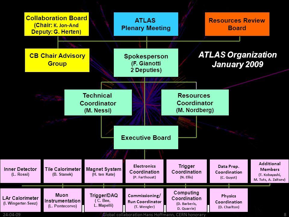 ATLAS Organization January 2009 ATLAS Plenary Meeting Collaboration Board (Chair: K.