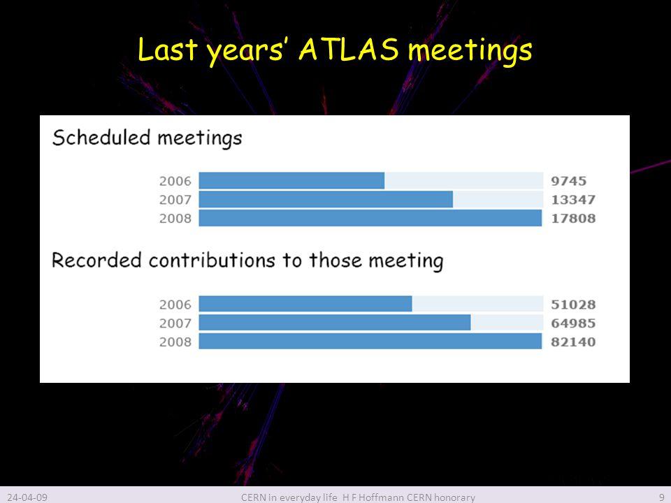Last years ATLAS meetings 24-04-09CERN in everyday life H F Hoffmann CERN honorary9