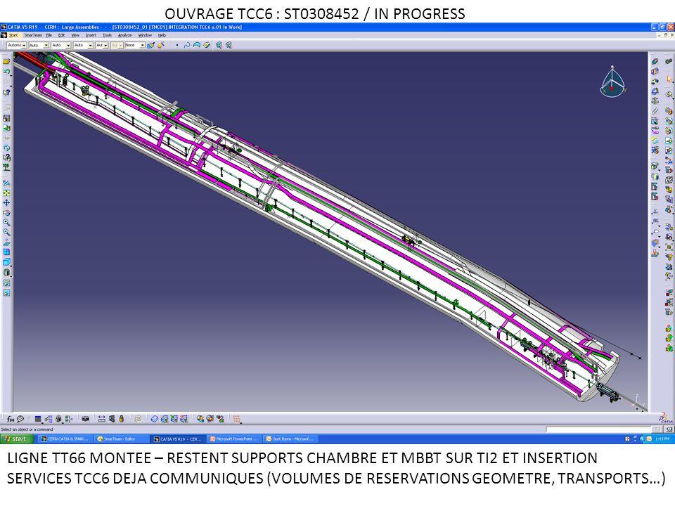 OUVRAGE TCC6 : ST0308452 / IN PROGRESS LIGNE TT66 MONTEE – RESTENT SUPPORTS CHAMBRE ET MBBT SUR TI2 ET INSERTION SERVICES TCC6 DEJA COMMUNIQUES (VOLUMES DE RESERVATIONS GEOMETRE, TRANSPORTS…)