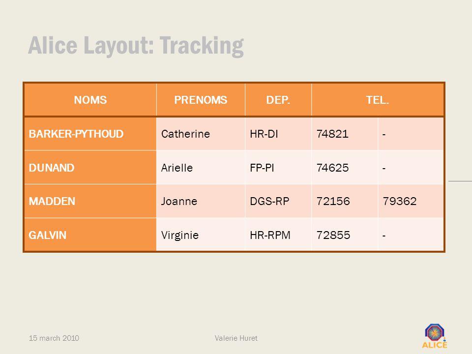 Alice Layout: Tracking NOMSPRENOMSDEP.TEL.