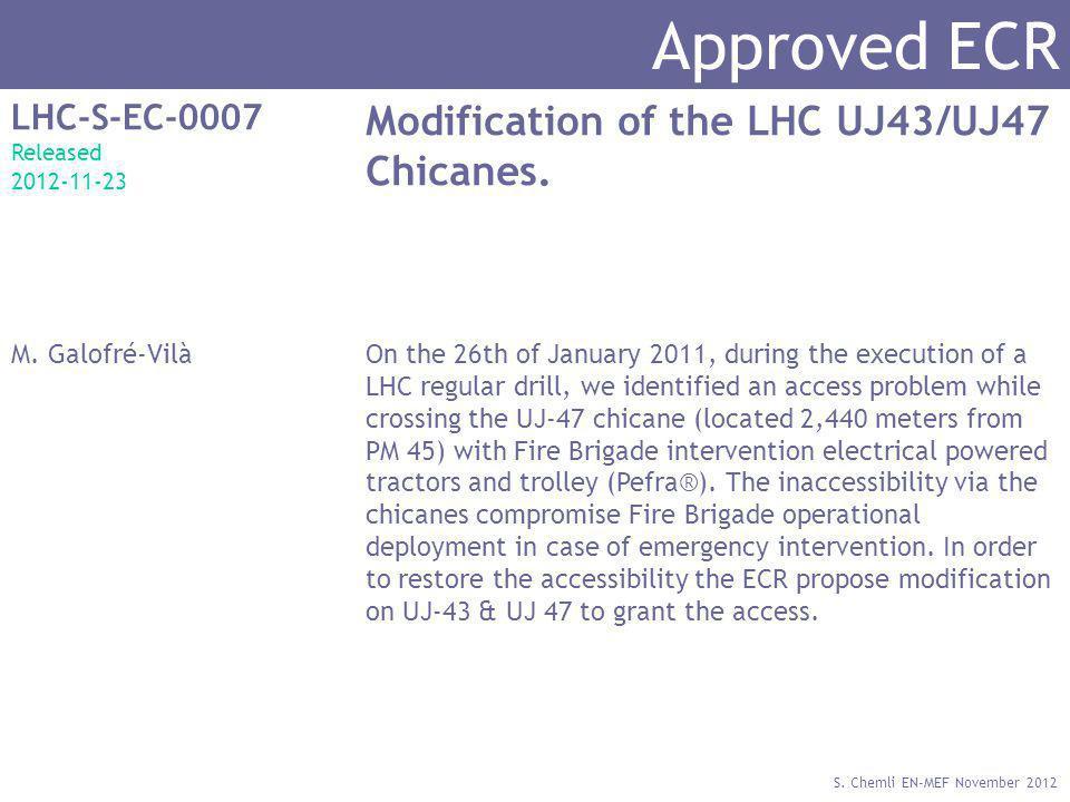 S. Chemli EN-MEF November 2012 Approved ECR LHC-S-EC-0007 Released 2012-11-23 Modification of the LHC UJ43/UJ47 Chicanes. M. Galofré-VilàOn the 26th o