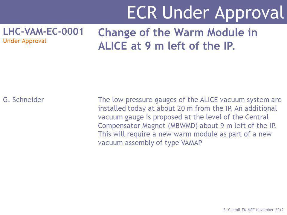 S. Chemli EN-MEF November 2012 ECR Under Approval LHC-VAM-EC-0001 Under Approval Change of the Warm Module in ALICE at 9 m left of the IP. G. Schneide