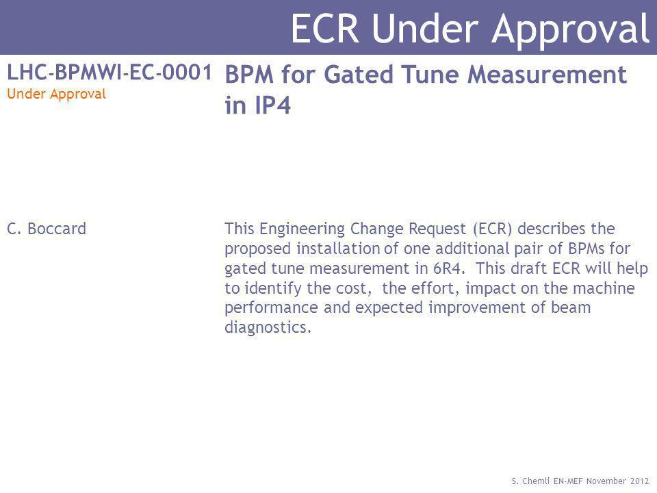S. Chemli EN-MEF November 2012 ECR Under Approval LHC - BPMWI - EC - 0001 Under Approval BPM for Gated Tune Measurement in IP4 C. BoccardThis Engineer