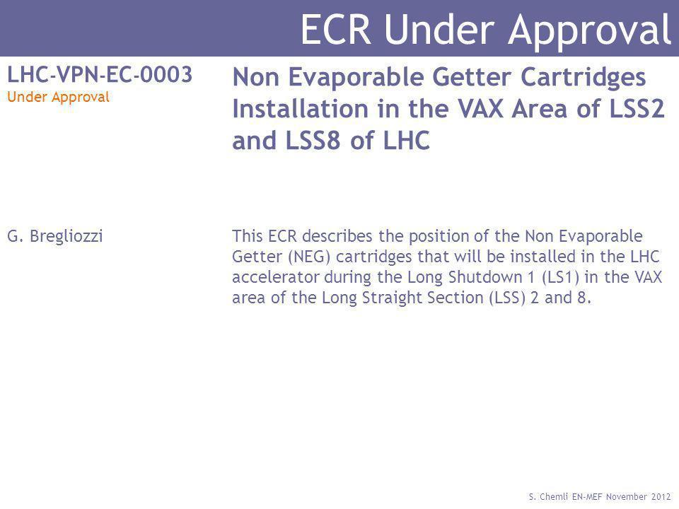 S. Chemli EN-MEF November 2012 ECR Under Approval LHC - VPN - EC - 0003 Under Approval Non Evaporable Getter Cartridges Installation in the VAX Area o