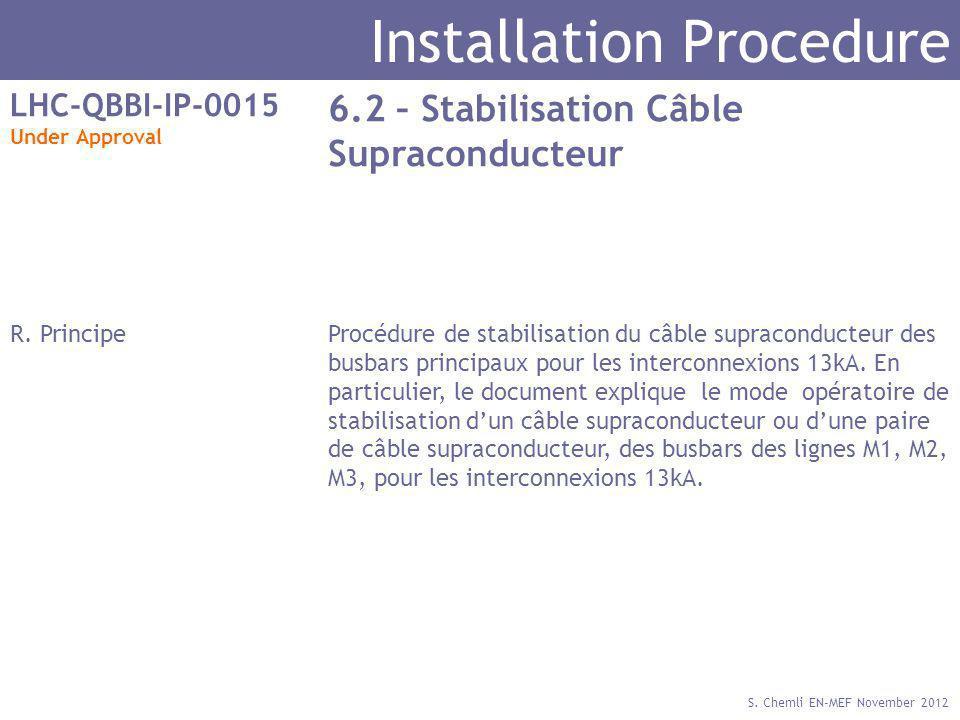 S. Chemli EN-MEF November 2012 Installation Procedure LHC-QBBI-IP-0015 Under Approval 6.2 – Stabilisation Câble Supraconducteur R. PrincipeProcédure d