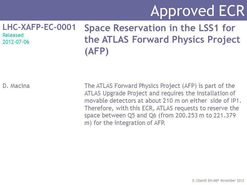 S. Chemli EN-MEF November 2012 Approved ECR LHC-XAFP-EC-0001 Released 2012-07-06 Space Reservation in the LSS1 for the ATLAS Forward Physics Project (