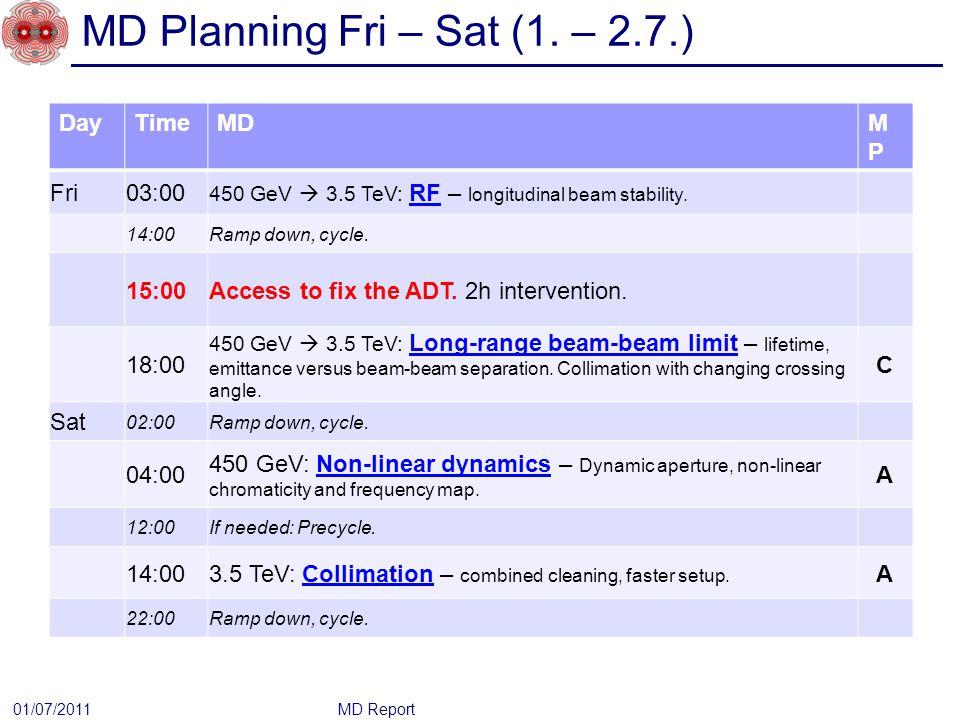 MD Planning Fri – Sat (1.