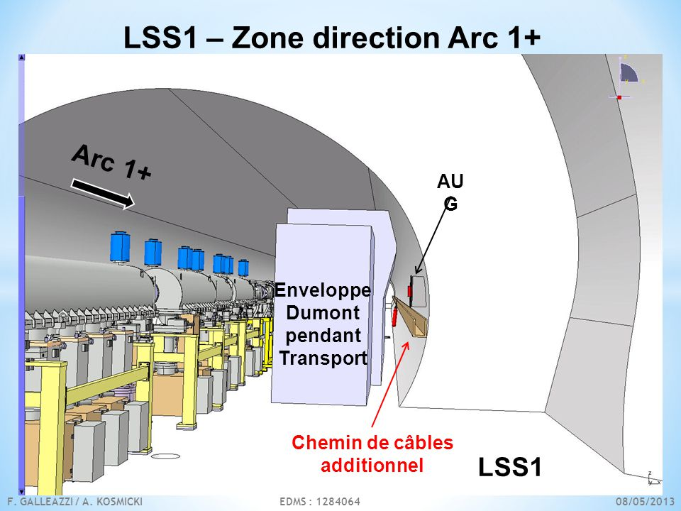 LSS1 – Zone direction Arc 1+ LSS1 Arc 1+ Enveloppe Dumont pendant Transport Chemin de câbles additionnel AU G F.