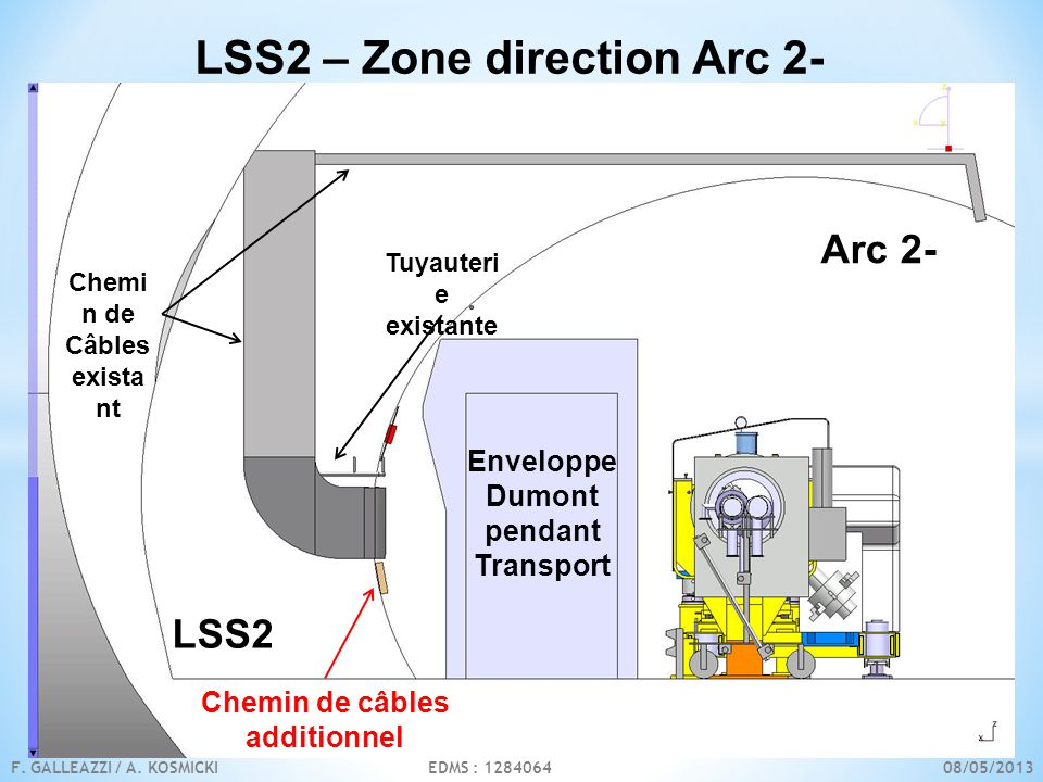 LSS2 – Zone direction Arc 2- LSS2 Arc 2- Enveloppe Dumont pendant Transport Chemin de câbles additionnel Chemi n de Câbles exista nt Tuyauteri e existante F.