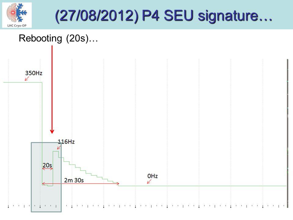 (27/08/2012) P4 SEU signature… Rebooting (20s)…