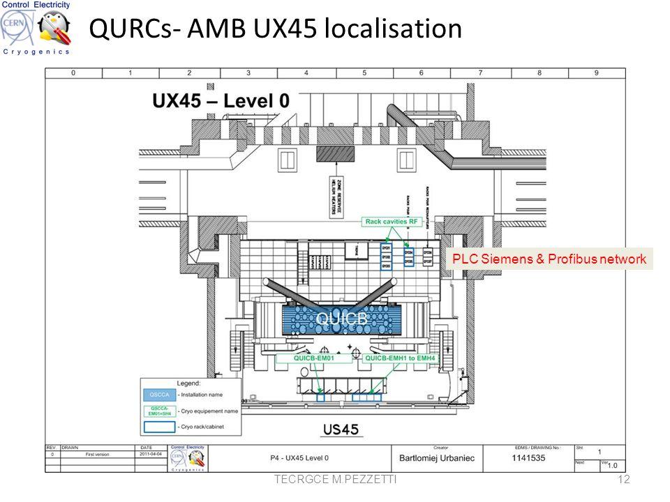 QURCs- AMB UX45 localisation 12TECRGCE M.PEZZETTI PLC Siemens & Profibus network