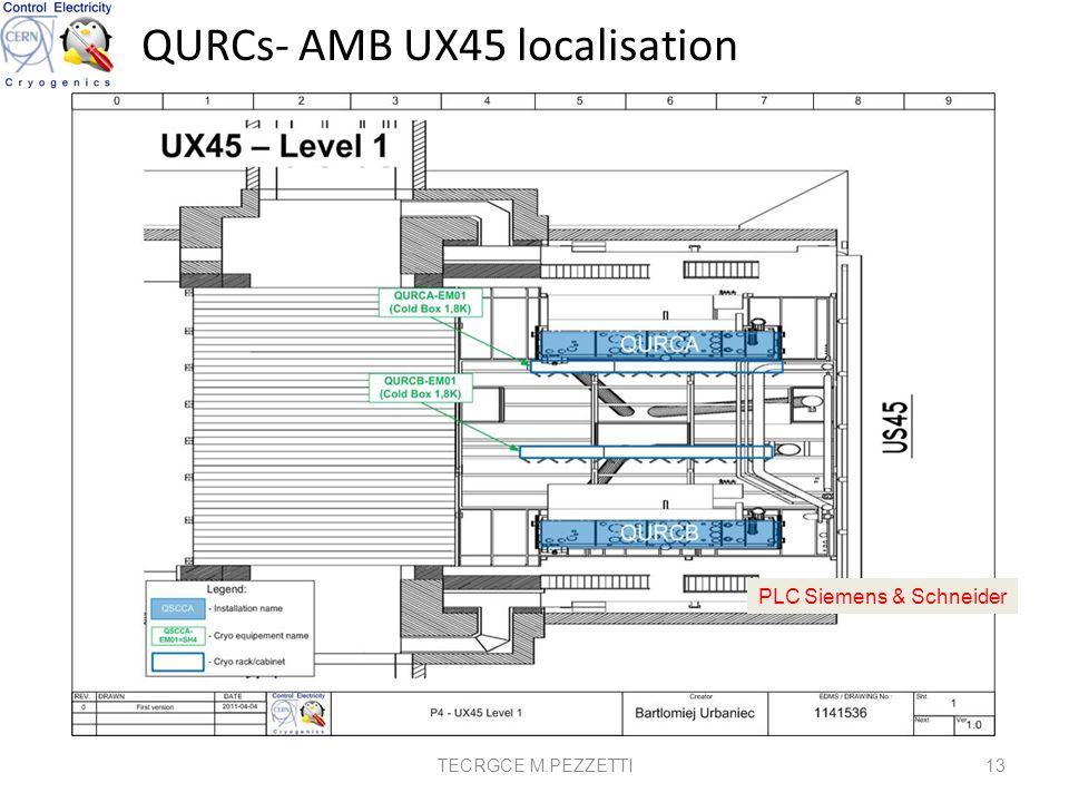 QURCs- AMB UX45 localisation 13TECRGCE M.PEZZETTI PLC Siemens & Schneider
