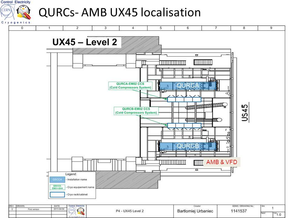 QURCs- AMB UX45 localisation 14TECRGCE M.PEZZETTI AMB & VFD