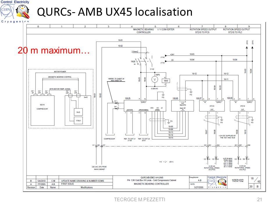 QURCs- AMB UX45 localisation 21TECRGCE M.PEZZETTI 20 m maximum…
